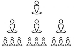 3x2 Matrix Cycle