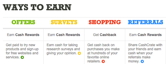How You'll earn with cashcrate.com