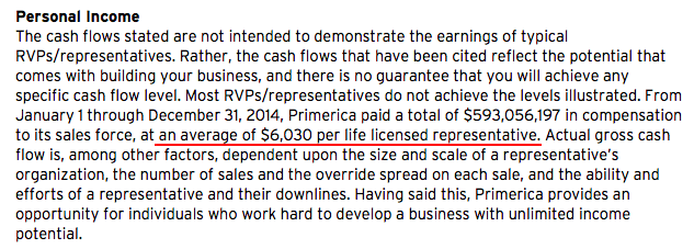 Average income of Primerica rep