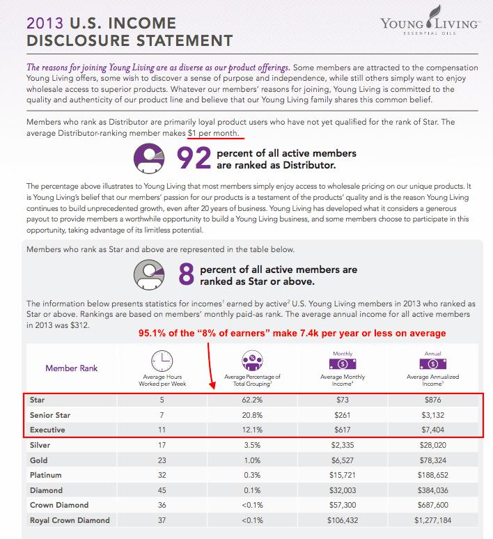 2013 income disclosure