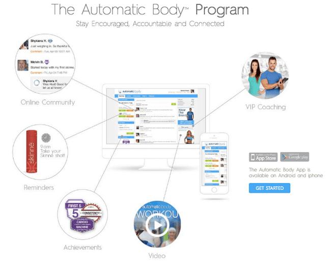 Automatic Body App